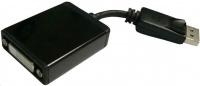 PREMIUMCORD Adaptér DisplayPort - DVI 15cm